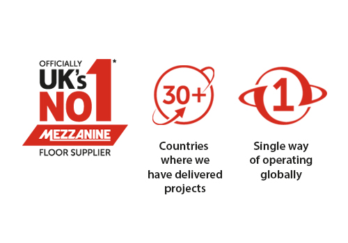 Mezzanine International Group international projects