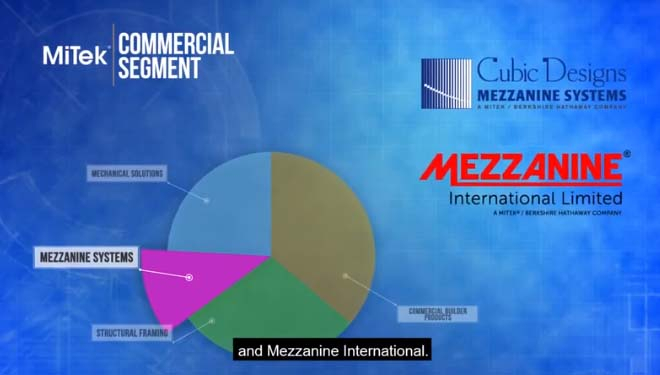 Mezzanine International part of MiTek